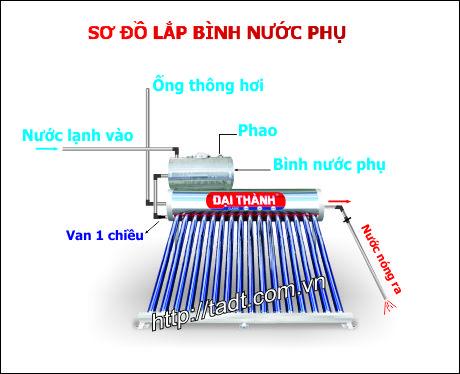 Máy nước nóng năng lượng mặt trời Đại Thành ViGo 130 lít tại Bình Dương