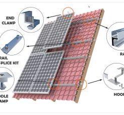 Pin mặt trời hòa lưới 1.5 Kw